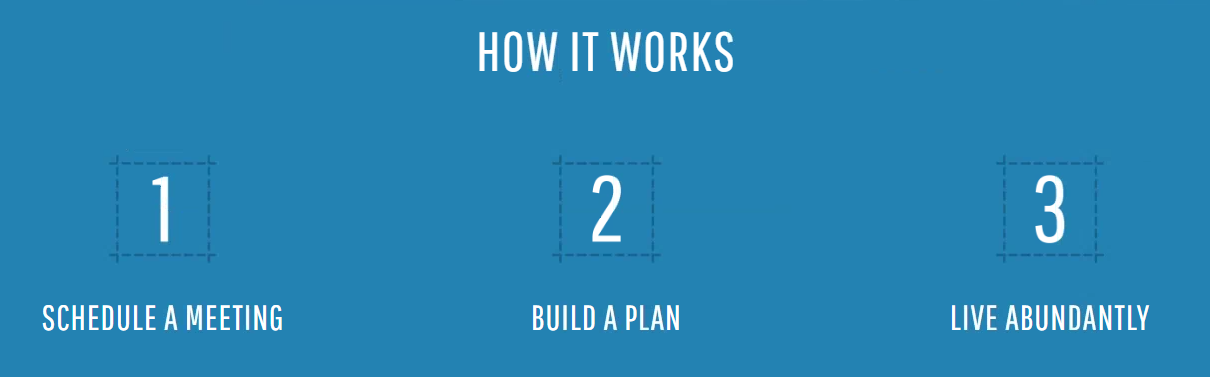 Process: Schedule a meeting, build a plan, live abundantly